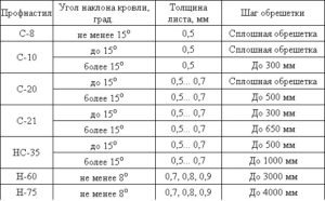 table_pic_att15179626148