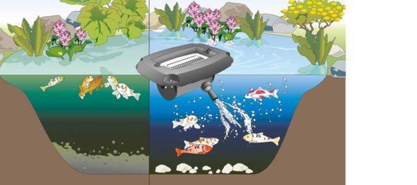 Аэратор для пруда как выбрать погружное или плавающее оборудование
