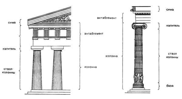 Технический рисунок фасадной колонны