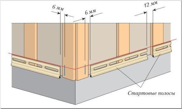 Температурные зазоры рассчитываются при установке крепежных элементов/стартового молдинга