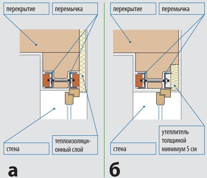 Входная дверь с окном: металлические, портальные системы и д.