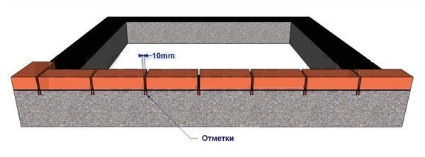 Укладка на сухую позволит определиться с количеством блоков и величиной зазоров.