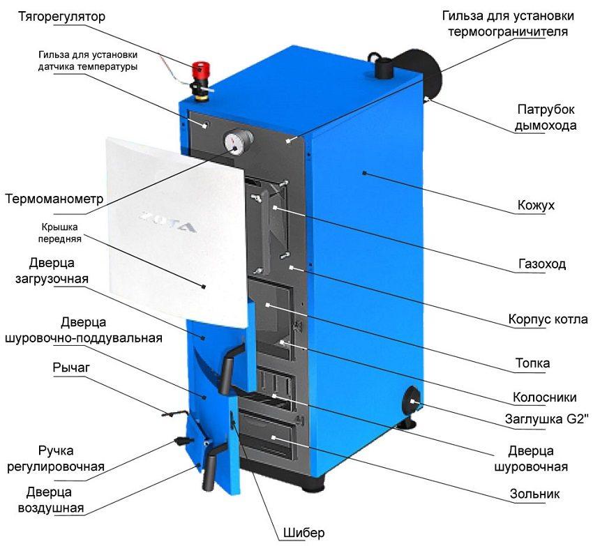 Универсальное оборудование от Zota Mix может работать на любом популярном топливе.