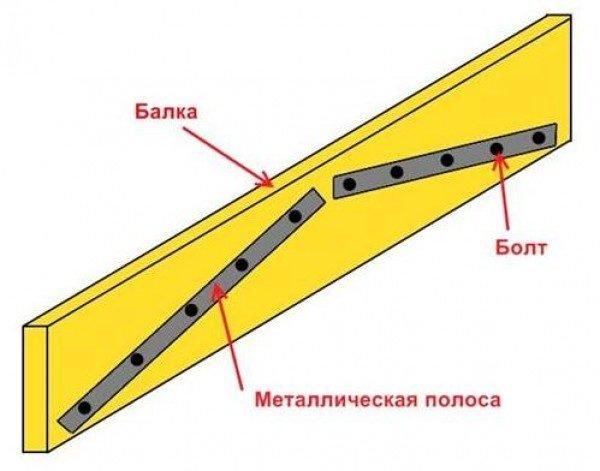 Усиление будет более надежным, если пластины расположить не вдоль бруса, а под углом вверх к точке максимального прогиба