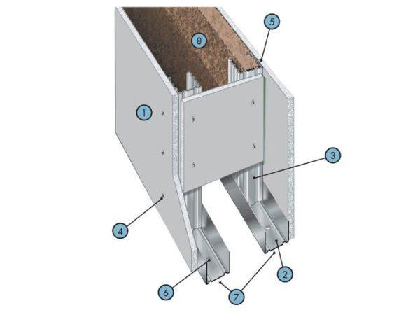 Устройство шумоизолирующей перегородки: 1, 5-ГКЛ, 2 - направляющие; 3- стойки; 4 - саморезы по гипсокартону, 6 - дюбель-шурупы, 7 - пол, 8 - минвата.