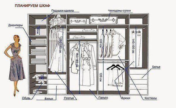 Вариант планировки мебели для маленькой комнаты.