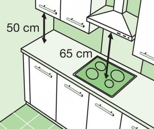 Верхние шкафы должны располагаться примерно на 50 см выше нижних