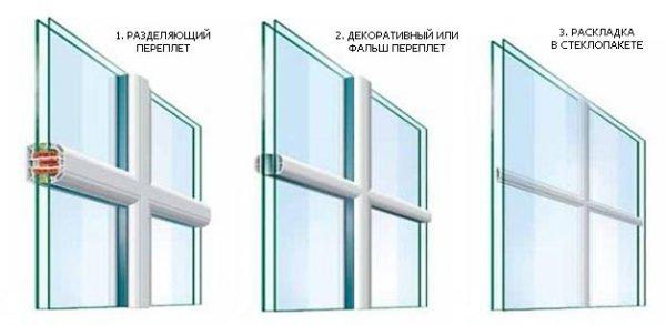 Виды шпросов (переплета) окна.