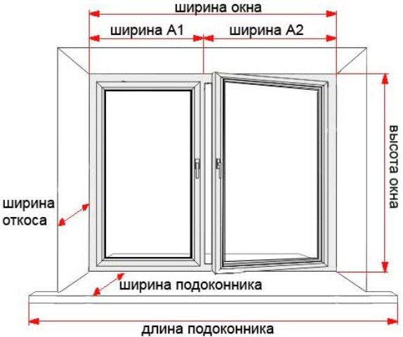 Выбрали подходящую конфигурацию, остается провести замер. Небольшая инструкция, как измерить окно под пластиковое окно