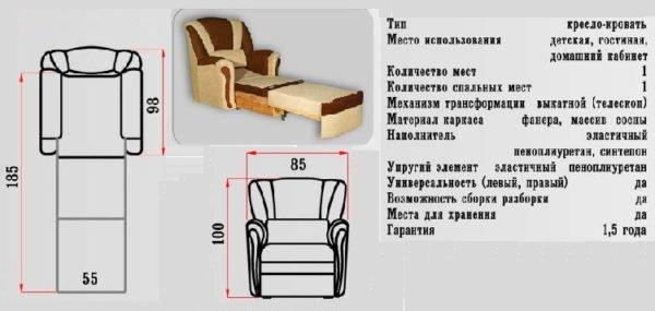 Выкатной механизм телескоп для кресла-кровати.