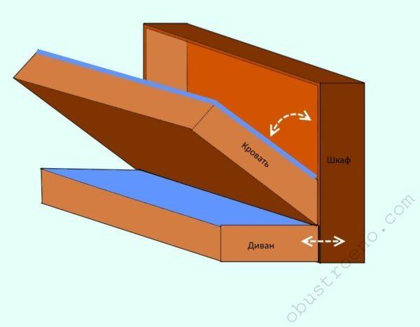 З предмета мебельного интерьера в одном дают простор как в дизайнерском плане, так и в функциональном
