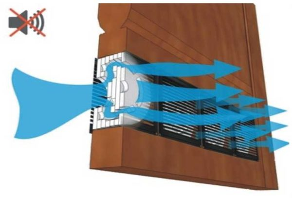 Защита от шума в любых вентиляционных системах никогда не будет лишней.