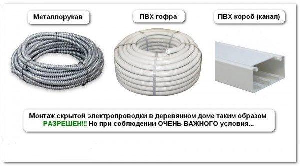 Защитные средства для прокладки коммуникаций по легковозгораемым перекрытиям