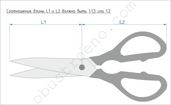 Желательно соблюдать указанное соотношение длины лезвий к длине рукояток.